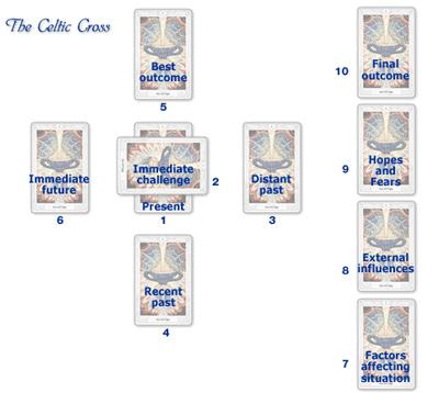 tarot-card-14